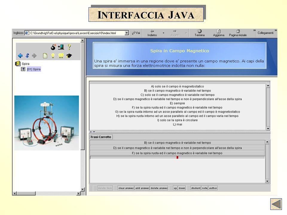 I NTERFACCIA J AVA