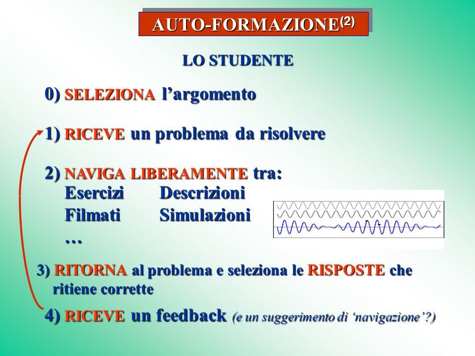 AUTO-FORMAZIONE (2) 1) RICEVE un problema da risolvere 2) NAVIGA LIBERAMENTE tra: EserciziDescrizioni FilmatiSimulazioni … 3) RITORNA al problema e seleziona le RISPOSTE che ritiene corrette ritiene corrette 4) RICEVE un feedback (e un suggerimento di navigazione ) LO STUDENTE 0) SELEZIONA largomento