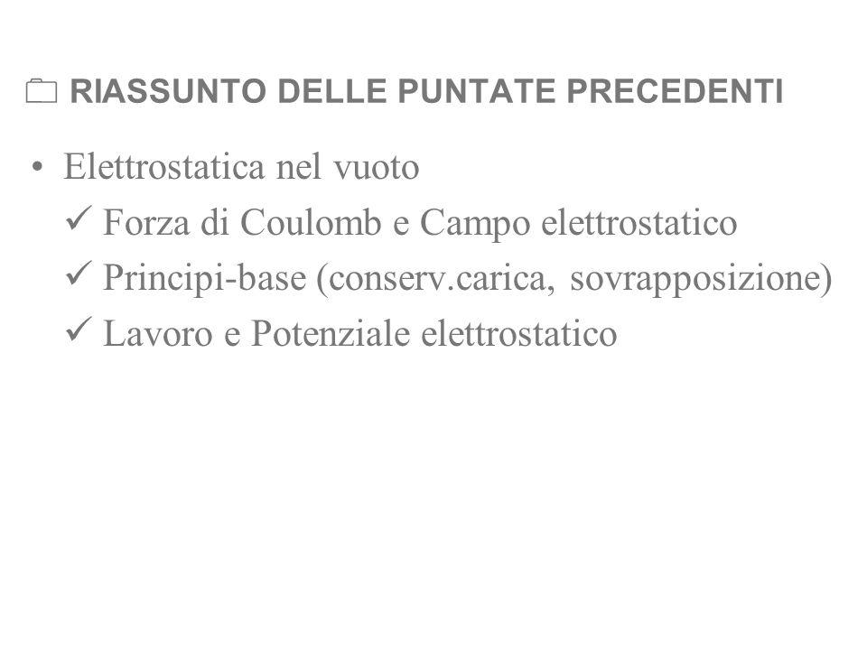 INTERAZIONE DI PARTICELLE CARICHE CON IL CAMPO MAGNETICO TERRESTRE