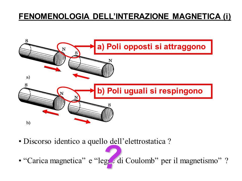 N S S N S N Tagliando un magnete si ottengono sempre magneti completi di N-S.