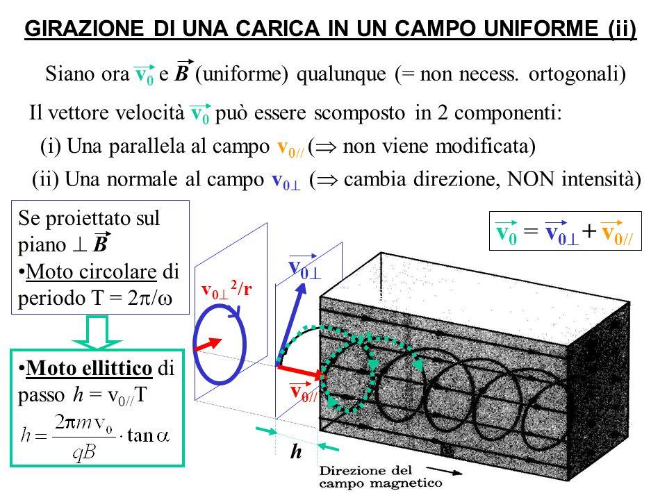 GIRAZIONE DI UNA CARICA IN CAMPO NON UNIFORME Un metodo utile a capire il fenomeno è usare la conservazione dellenergia ( conserv.