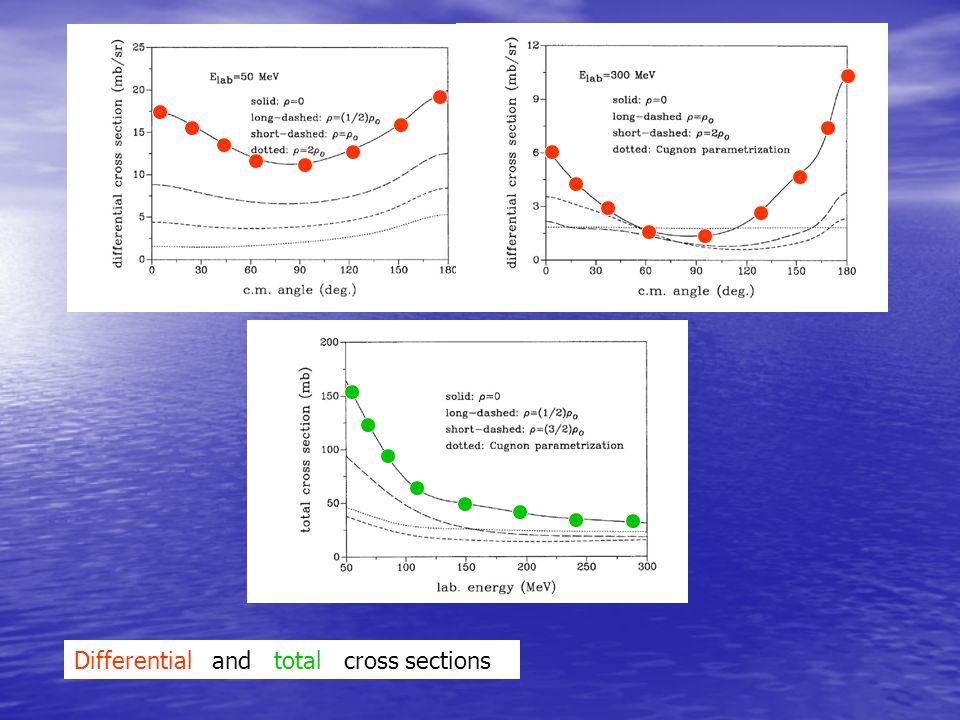 1.Trans. Inv. : momentum conservation 2. Galilei Inv.