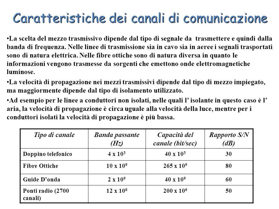 Caratteristiche dei canali di comunicazione La scelta del mezzo trasmissivo dipende dal tipo di segnale da trasmettere e quindi dalla banda di frequen