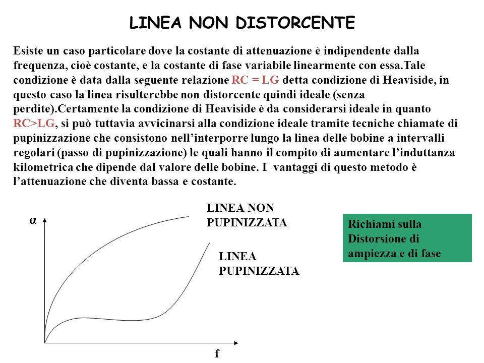 Esiste un caso particolare dove la costante di attenuazione è indipendente dalla frequenza, cioè costante, e la costante di fase variabile linearmente