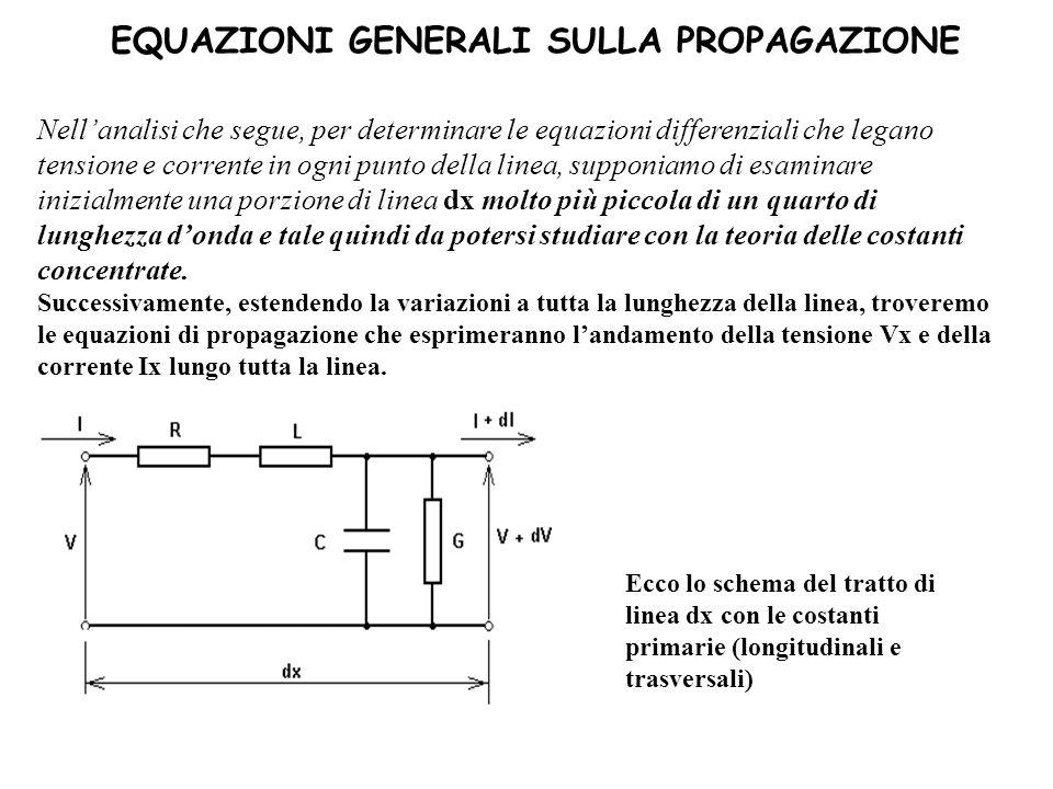 EQUAZIONI GENERALI SULLA PROPAGAZIONE Nellanalisi che segue, per determinare le equazioni differenziali che legano tensione e corrente in ogni punto d