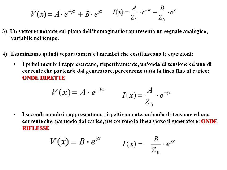 3) Un vettore ruotante sul piano dellimmaginario rappresenta un segnale analogico, variabile nel tempo. 4)Esaminiamo quindi separatamente i membri che