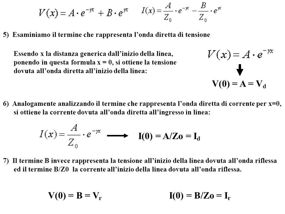 5) Esaminiamo il termine che rappresenta londa diretta di tensione Essendo x la distanza generica dallinizio della linea, ponendo in questa formula x