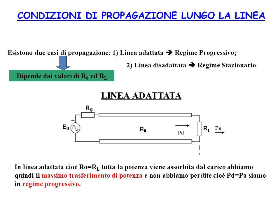 Esistono due casi di propagazione: 1) Linea adattata Regime Progressivo; 2) Linea disadattata Regime Stazionario LINEA ADATTATA Pd Pa In linea adattat