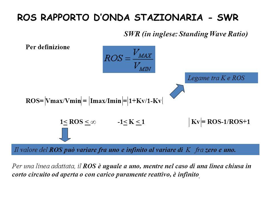 ROS= Vmax/Vmin = Imax/Imin = 1+Kv/1-Kv 1< ROS < -1< K < 1 Kv = ROS-1/ROS+1 ROS RAPPORTO DONDA STAZIONARIA - SWR SWR (in inglese: Standing Wave Ratio)