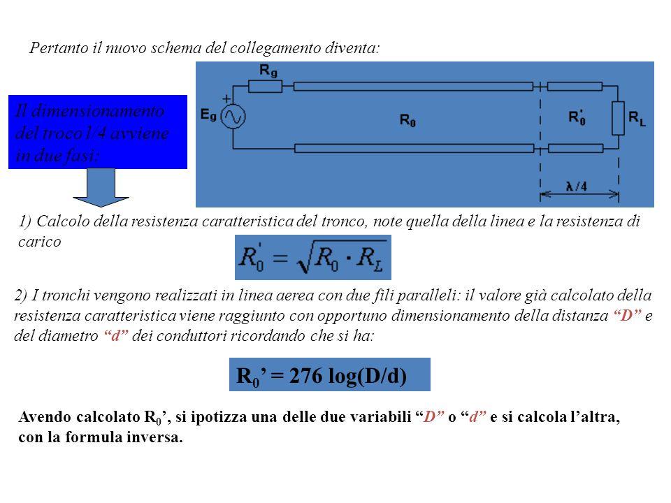 Pertanto il nuovo schema del collegamento diventa: 1) Calcolo della resistenza caratteristica del tronco, note quella della linea e la resistenza di c