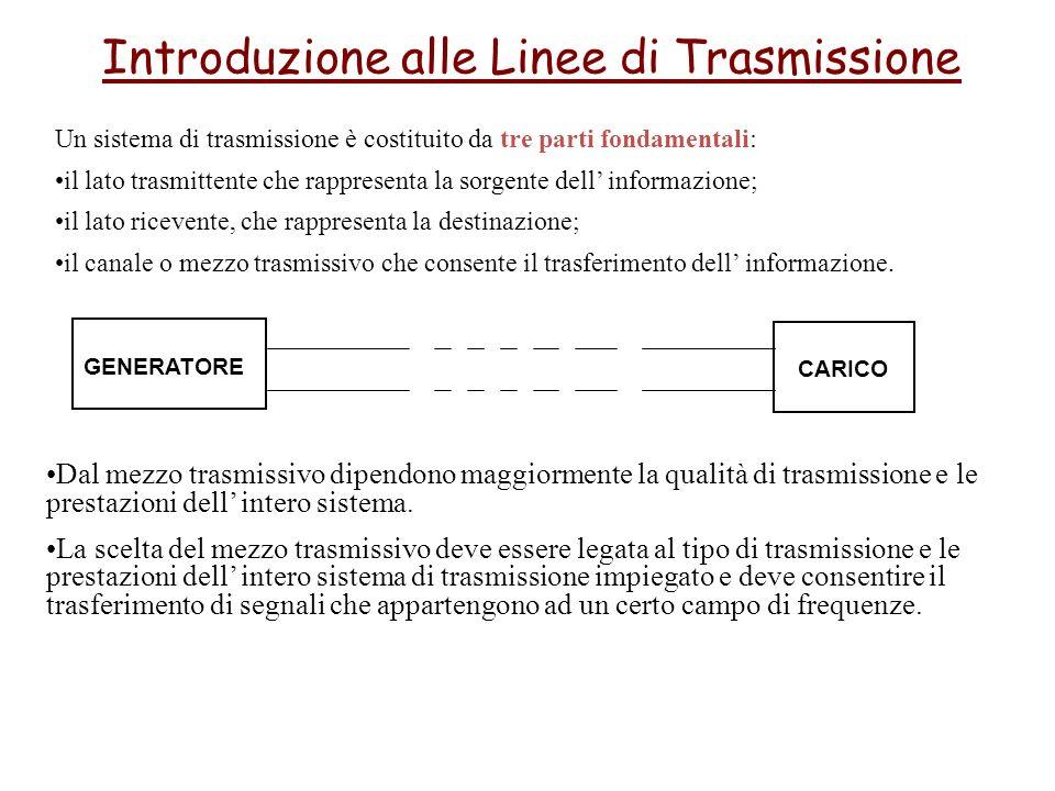 Introduzione alle Linee di Trasmissione Un sistema di trasmissione è costituito da tre parti fondamentali: il lato trasmittente che rappresenta la sor