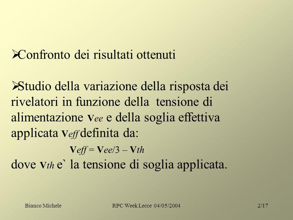 Bianco MicheleRPC Week Lecce 04/05/20042/17 Confronto dei risultati ottenuti Studio della variazione della risposta dei rivelatori in funzione della t