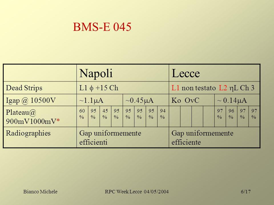 Bianco MicheleRPC Week Lecce 04/05/20046/17 BMS-E 045 NapoliLecce Dead Strips L1 +15 ChL1 non testato L2 L Ch 3 Igap @ 10500V ~1.1 A~0.45 A Ko OvC ~ 0