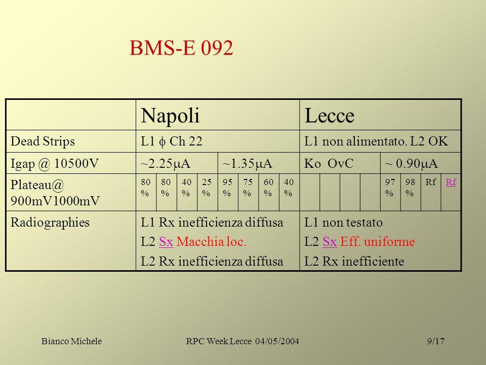 Bianco MicheleRPC Week Lecce 04/05/20049/17 BMS-E 092 NapoliLecce Dead Strips L1 Ch 22 L1 non alimentato. L2 OK Igap @ 10500V ~2.25 A~1.35 A Ko OvC ~