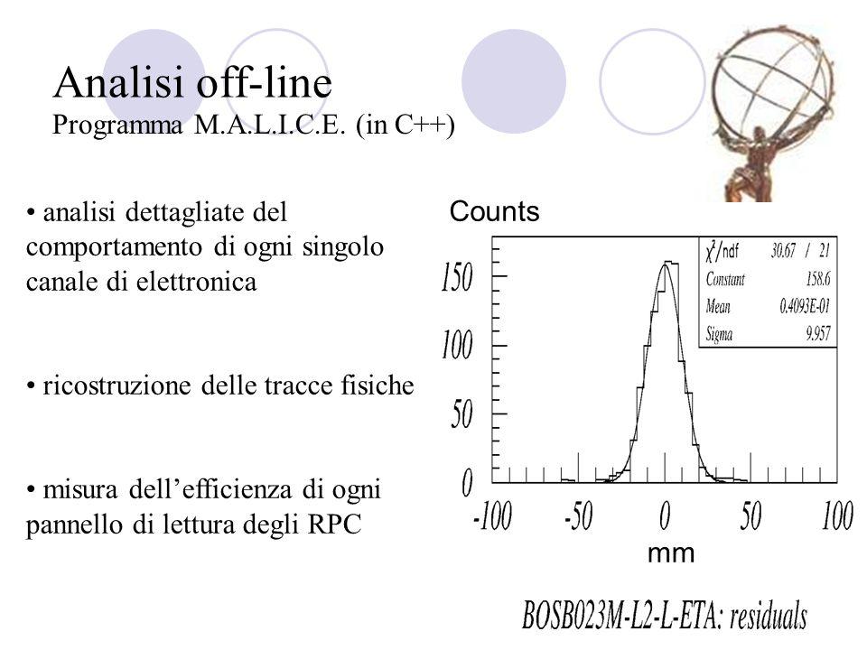 Analisi off-line Programma M.A.L.I.C.E. (in C++) analisi dettagliate del comportamento di ogni singolo canale di elettronica ricostruzione delle tracc