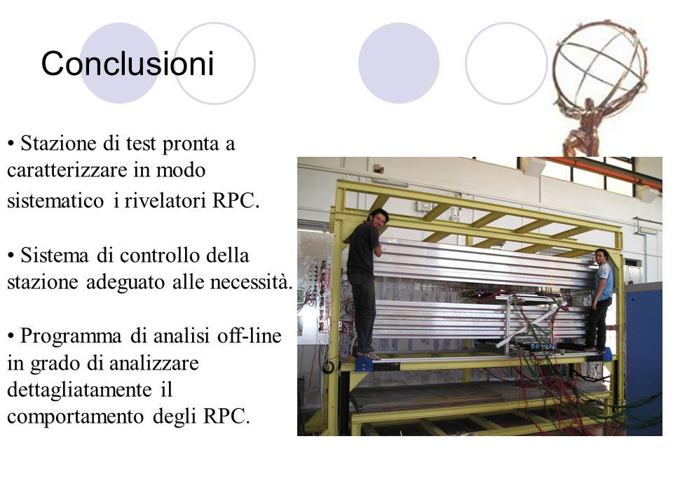 Conclusioni Stazione di test pronta a caratterizzare in modo sistematico i rivelatori RPC. Sistema di controllo della stazione adeguato alle necessità