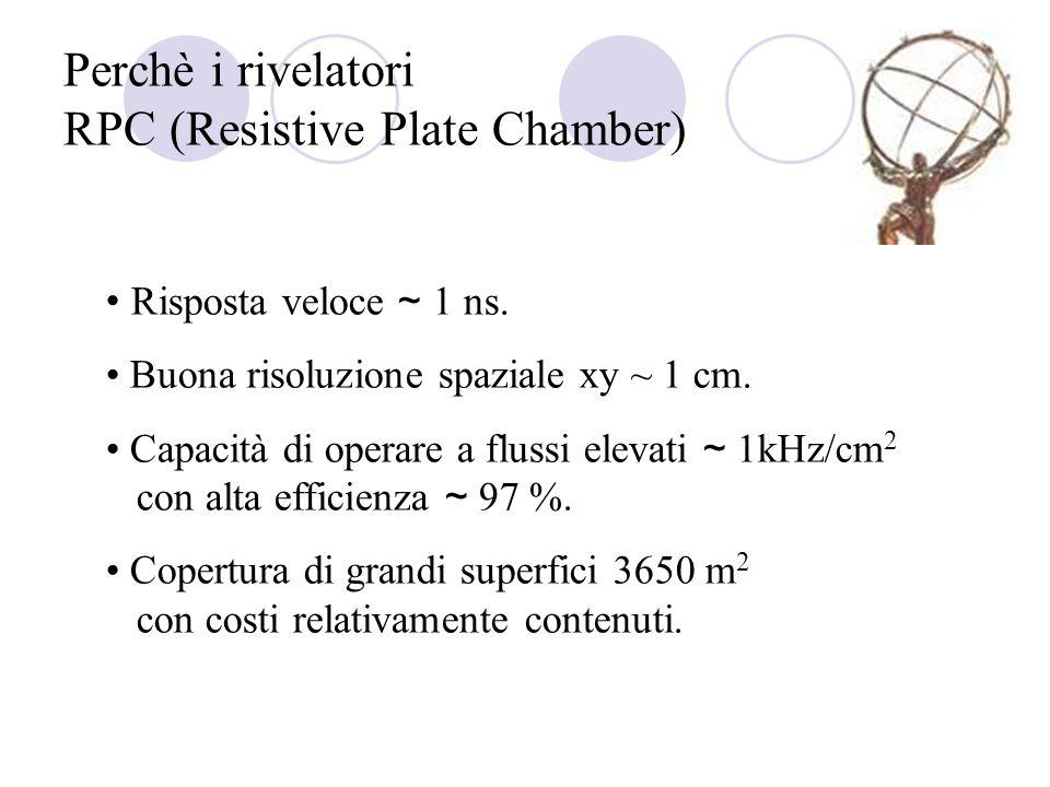Perchè i rivelatori RPC (Resistive Plate Chamber) Risposta veloce ~ 1 ns. Buona risoluzione spaziale xy ~ 1 cm. Capacità di operare a flussi elevati ~