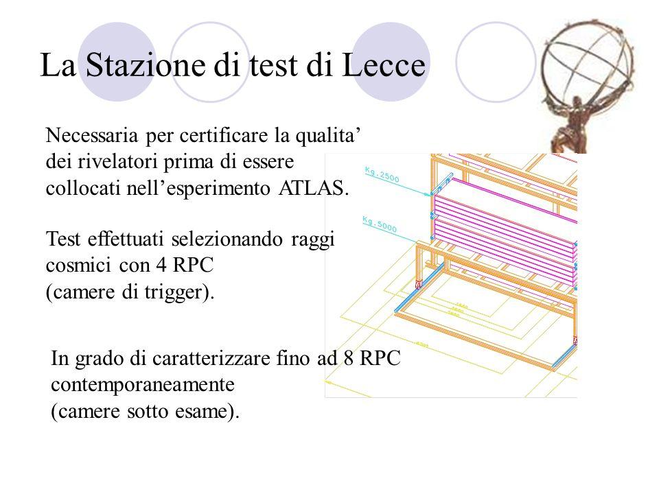 La Stazione di test di Lecce Necessaria per certificare la qualita dei rivelatori prima di essere collocati nellesperimento ATLAS. In grado di caratte