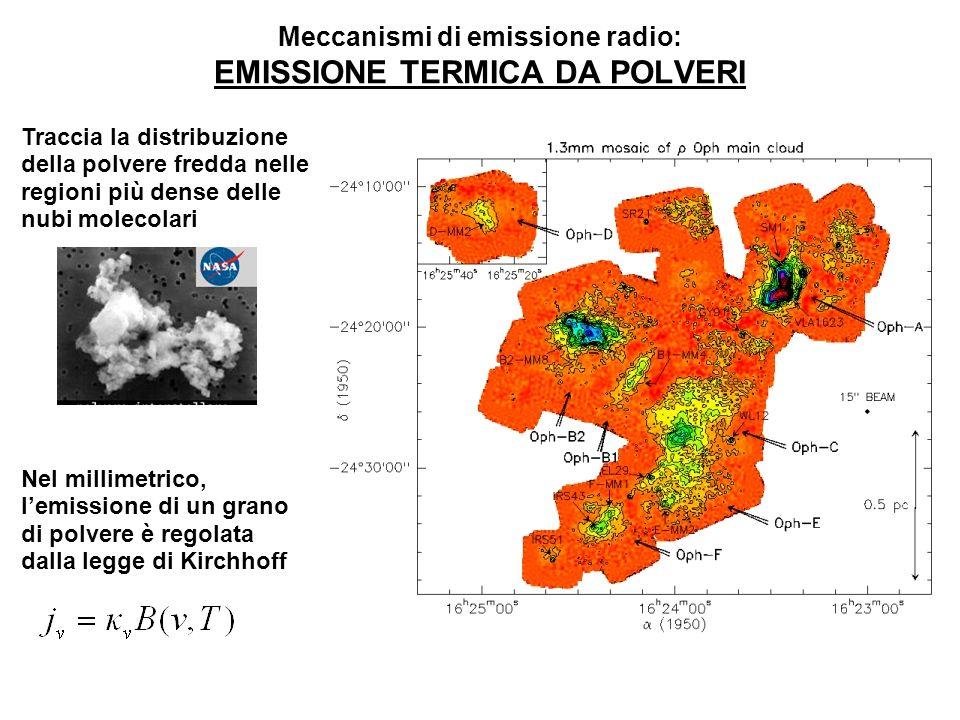 Meccanismi di emissione radio: EMISSIONE TERMICA DA POLVERI Traccia la distribuzione della polvere fredda nelle regioni più dense delle nubi molecolar