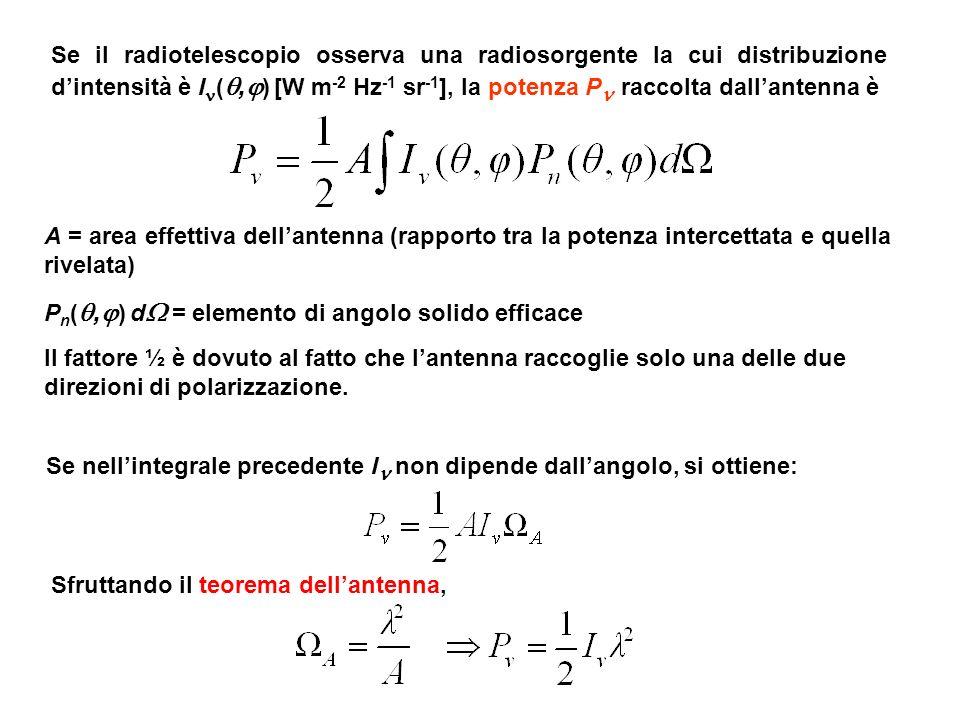 A = area effettiva dellantenna (rapporto tra la potenza intercettata e quella rivelata) P n (, ) d = elemento di angolo solido efficace Il fattore ½ è