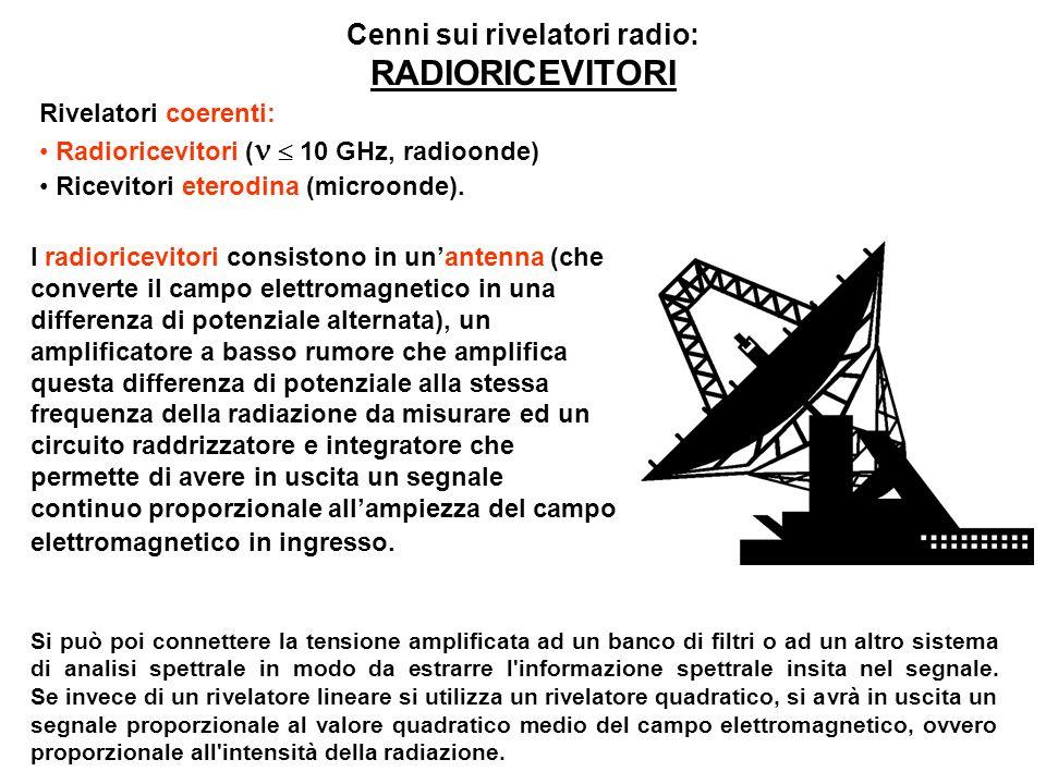 I radioricevitori consistono in unantenna (che converte il campo elettromagnetico in una differenza di potenziale alternata), un amplificatore a basso