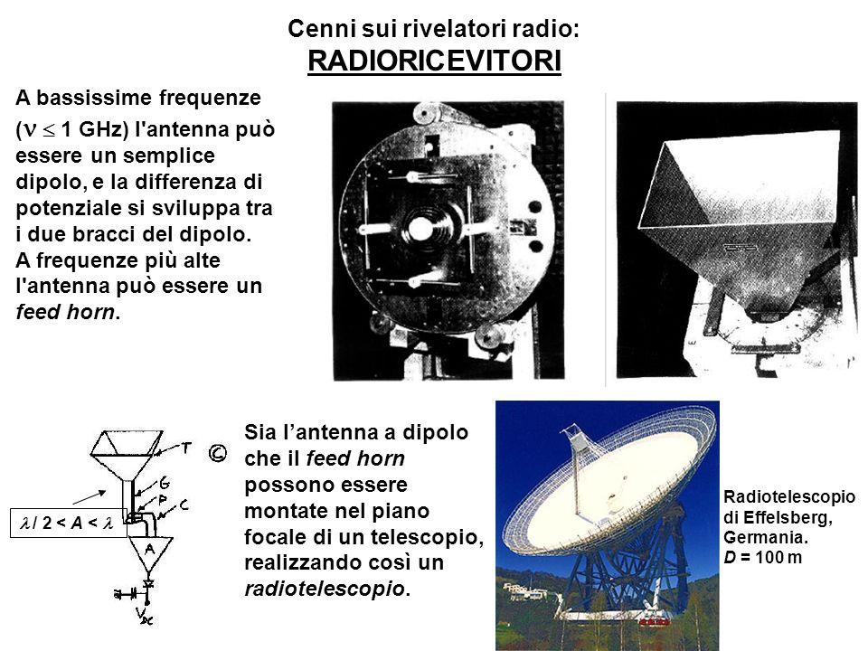 Cenni sui rivelatori radio: RADIORICEVITORI A bassissime frequenze ( 1 GHz) l'antenna può essere un semplice dipolo, e la differenza di potenziale si