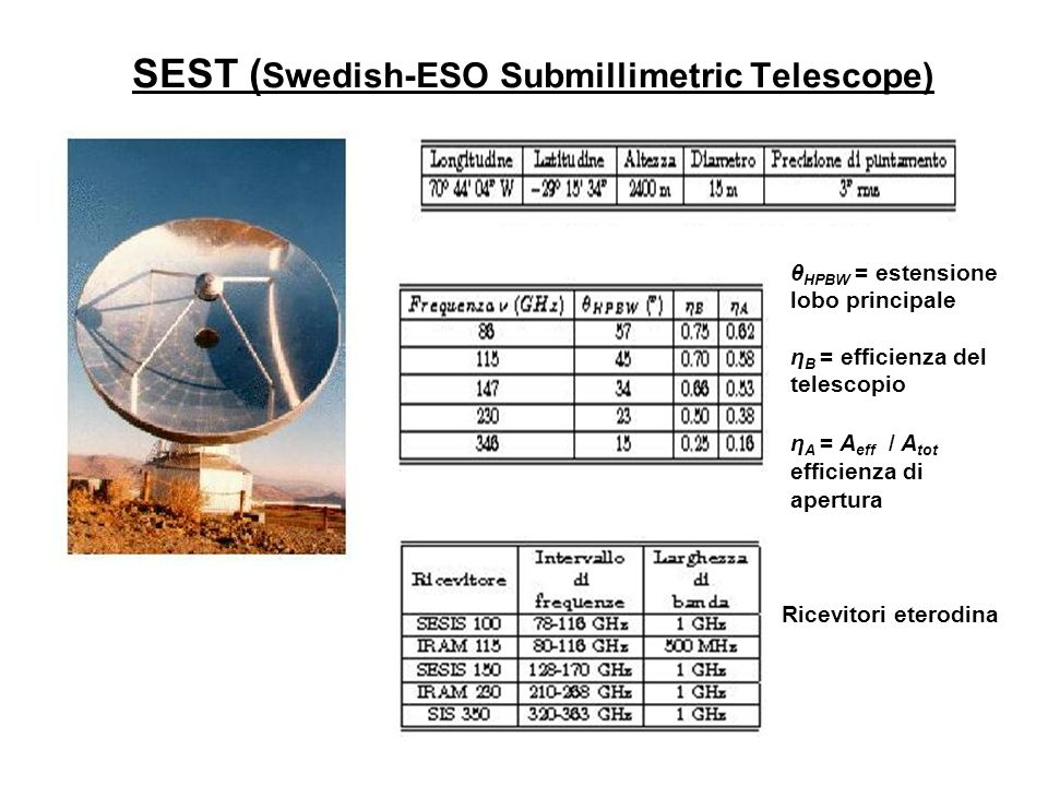 SEST ( Swedish-ESO Submillimetric Telescope) θ HPBW = estensione lobo principale η B = efficienza del telescopio η A = A eff / A tot efficienza di ape