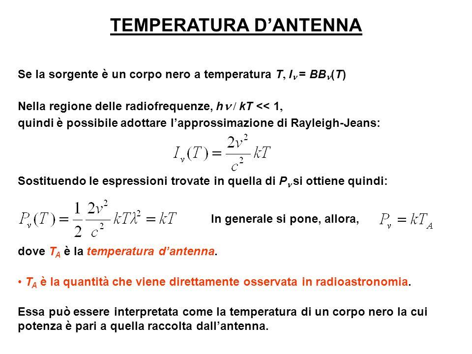 Se la sorgente è un corpo nero a temperatura T, I = BB (T) Nella regione delle radiofrequenze, h / kT << 1, quindi è possibile adottare lapprossimazio