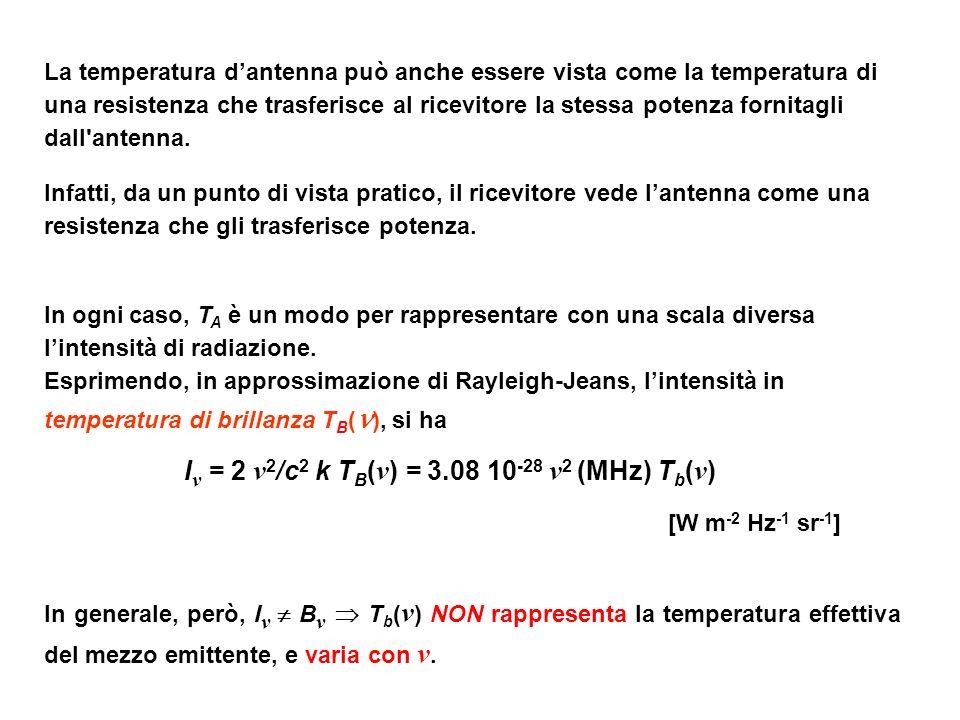 In generale, però, I ν B ν T b ( ν ) NON rappresenta la temperatura effettiva del mezzo emittente, e varia con ν. I ν = 2 ν 2 /c 2 k T B ( ν ) = 3.08