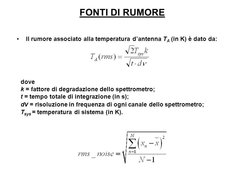 Il rumore associato alla temperatura dantenna T A (in K) è dato da: dove k = fattore di degradazione dello spettrometro; t = tempo totale di integrazi