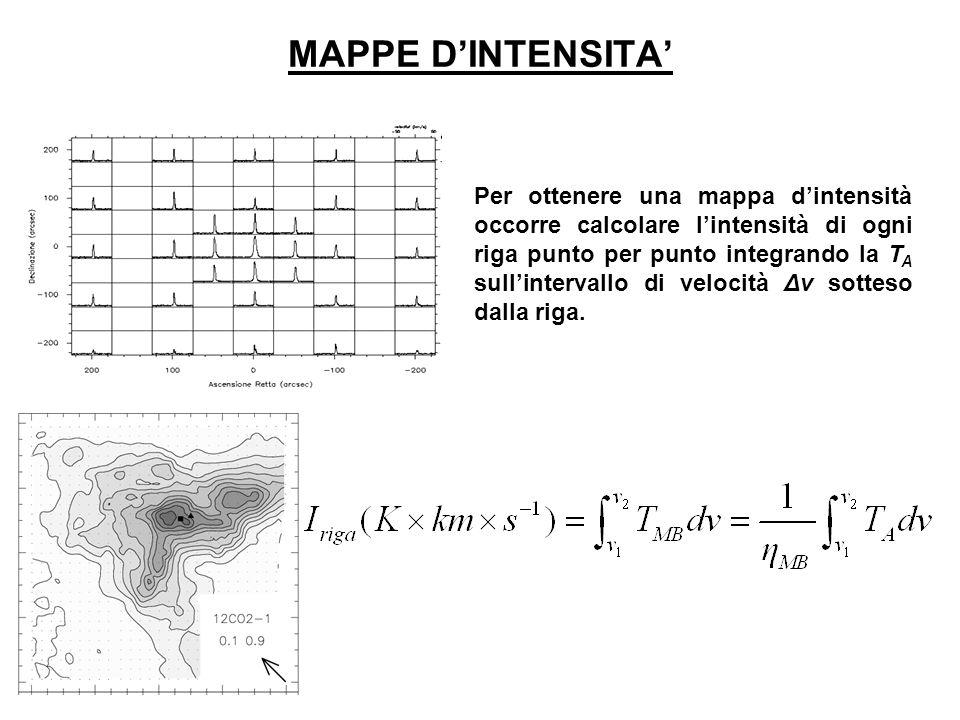 MAPPE DINTENSITA Per ottenere una mappa dintensità occorre calcolare lintensità di ogni riga punto per punto integrando la T A sullintervallo di veloc