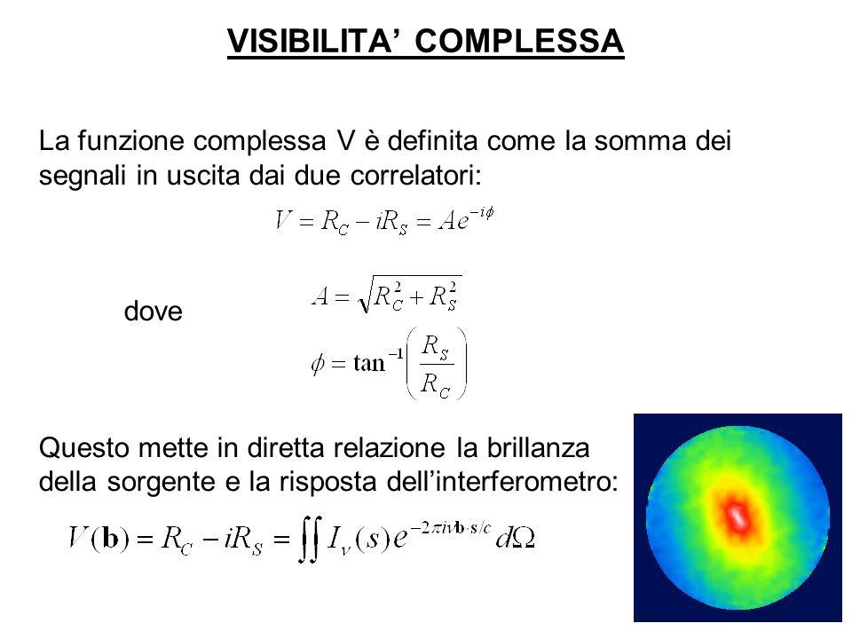 VISIBILITA COMPLESSA La funzione complessa V è definita come la somma dei segnali in uscita dai due correlatori: dove Questo mette in diretta relazion
