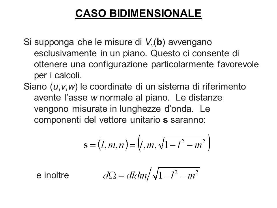 CASO BIDIMENSIONALE Si supponga che le misure di V ν (b) avvengano esclusivamente in un piano. Questo ci consente di ottenere una configurazione parti