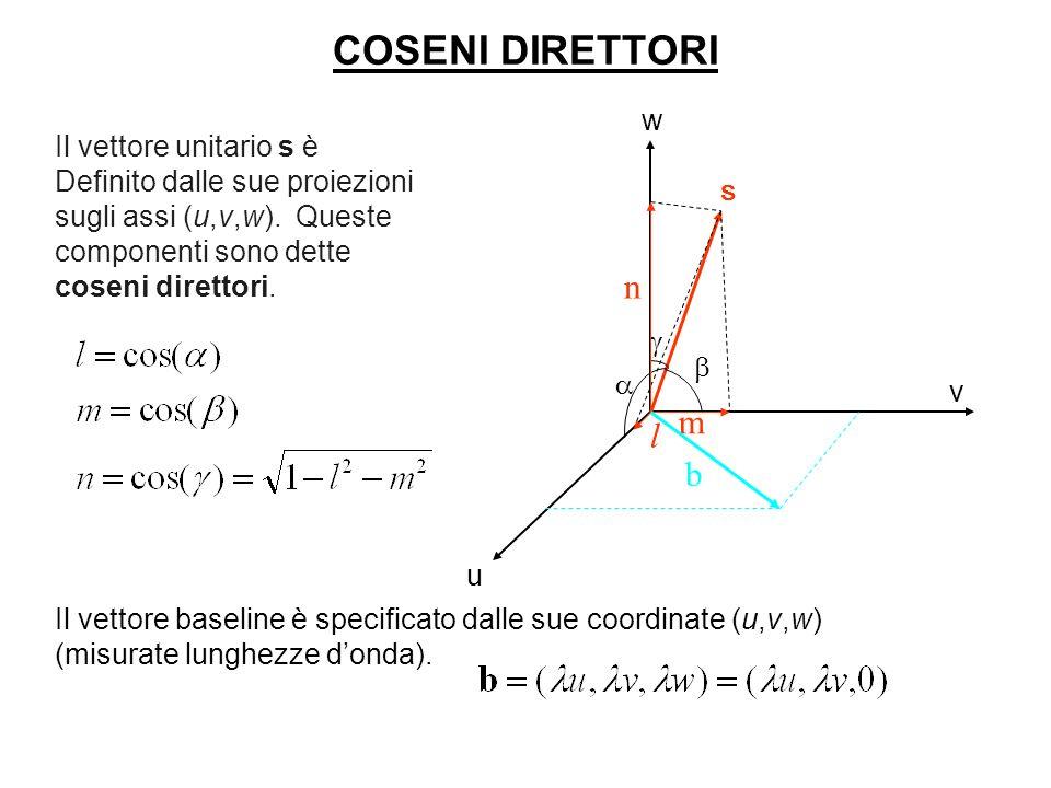 COSENI DIRETTORI Il vettore unitario s è Definito dalle sue proiezioni sugli assi (u,v,w). Queste componenti sono dette coseni direttori. Il vettore b