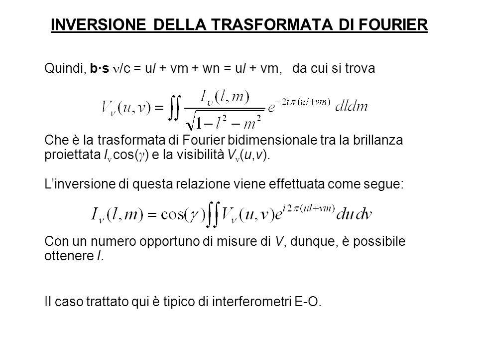 INVERSIONE DELLA TRASFORMATA DI FOURIER Quindi, b·s /c = ul + vm + wn = ul + vm, da cui si trova Che è la trasformata di Fourier bidimensionale tra la