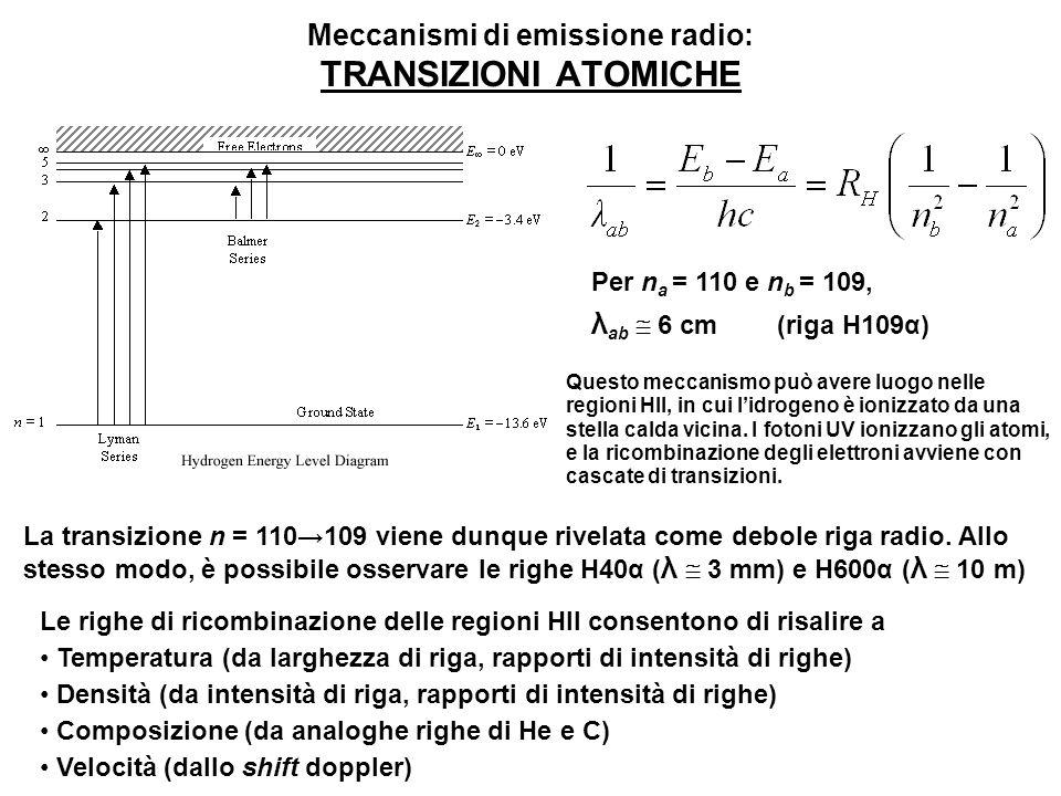 Meccanismi di emissione radio: TRANSIZIONI ATOMICHE Riga dellidrogeno a 21 cm: Stato fondamentale dellidrogeno Eccitazione collisionale (probabilità di 1 urto ogni 400 anni).