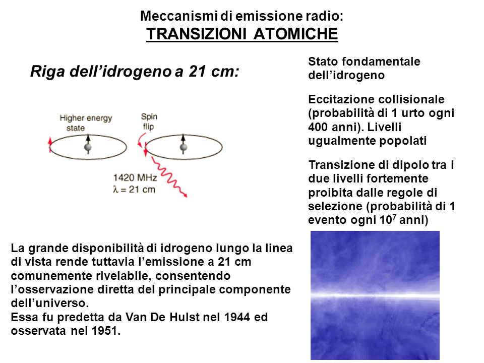 Meccanismi di emissione radio: TRANSIZIONI ATOMICHE Riga dellidrogeno a 21 cm Consente di ricavare informazioni su: Quantità di gas nel mezzo interstellare (dallintensità della riga) Velocità delle nubi di idrogeno neutro (dallo shift doppler) Rotazione della nostra e delle altre galassie (dallo shift doppler) Distribuzione dellidrogeno nella nostra e nelle altre galassie (dallintensità della riga) Interazioni tra le galassie (dallintensità della riga e dallo shift doppler)