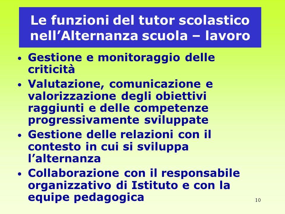 10 Le funzioni del tutor scolastico nellAlternanza scuola – lavoro Gestione e monitoraggio delle criticità Valutazione, comunicazione e valorizzazione