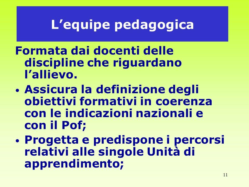 11 Lequipe pedagogica Formata dai docenti delle discipline che riguardano lallievo. Assicura la definizione degli obiettivi formativi in coerenza con