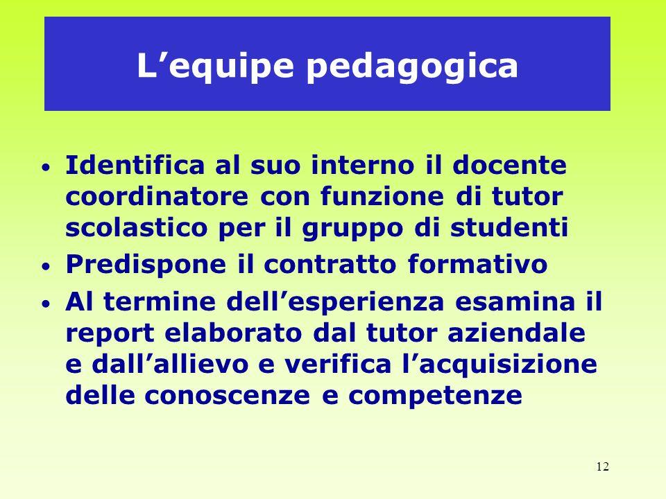 12 Lequipe pedagogica Identifica al suo interno il docente coordinatore con funzione di tutor scolastico per il gruppo di studenti Predispone il contr
