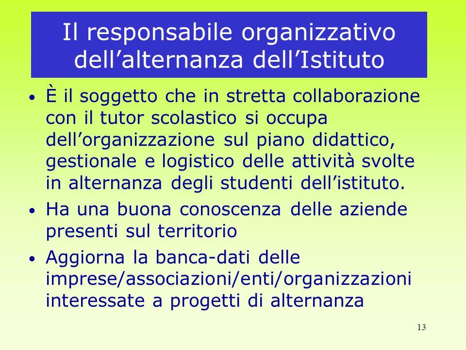 13 Il responsabile organizzativo dellalternanza dellIstituto È il soggetto che in stretta collaborazione con il tutor scolastico si occupa dellorganiz