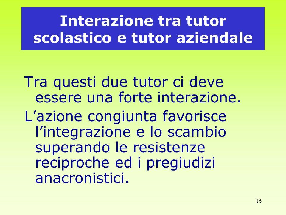 16 Interazione tra tutor scolastico e tutor aziendale Tra questi due tutor ci deve essere una forte interazione. Lazione congiunta favorisce lintegraz