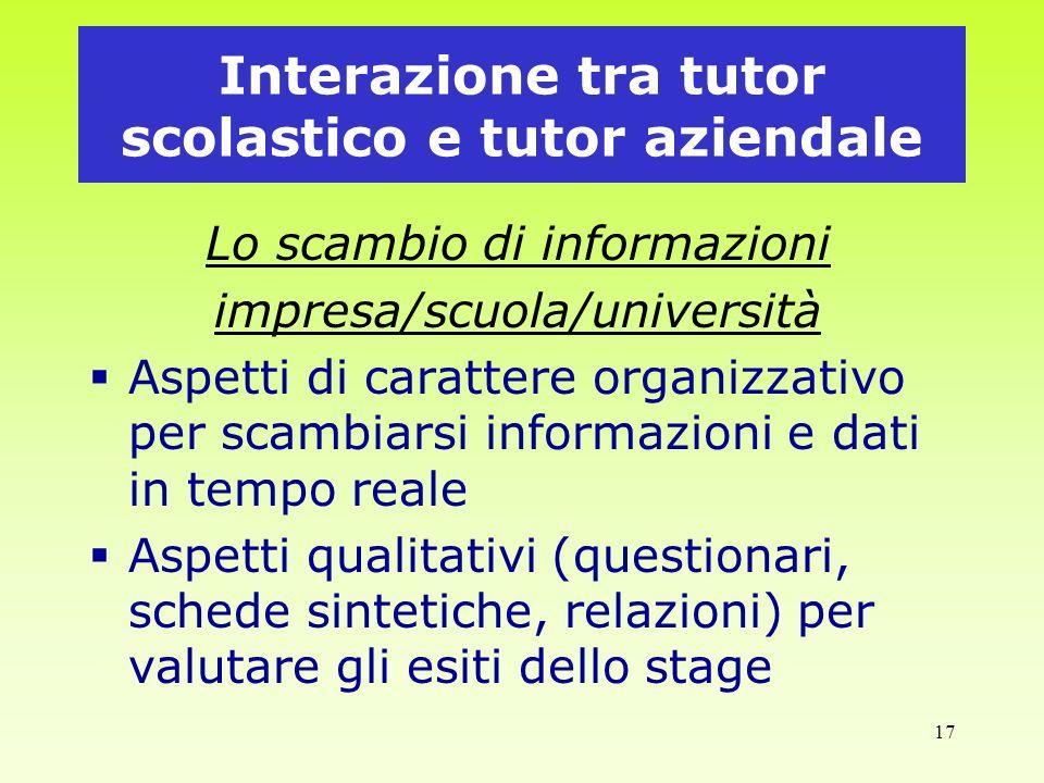 17 Interazione tra tutor scolastico e tutor aziendale Lo scambio di informazioni impresa/scuola/università Aspetti di carattere organizzativo per scam