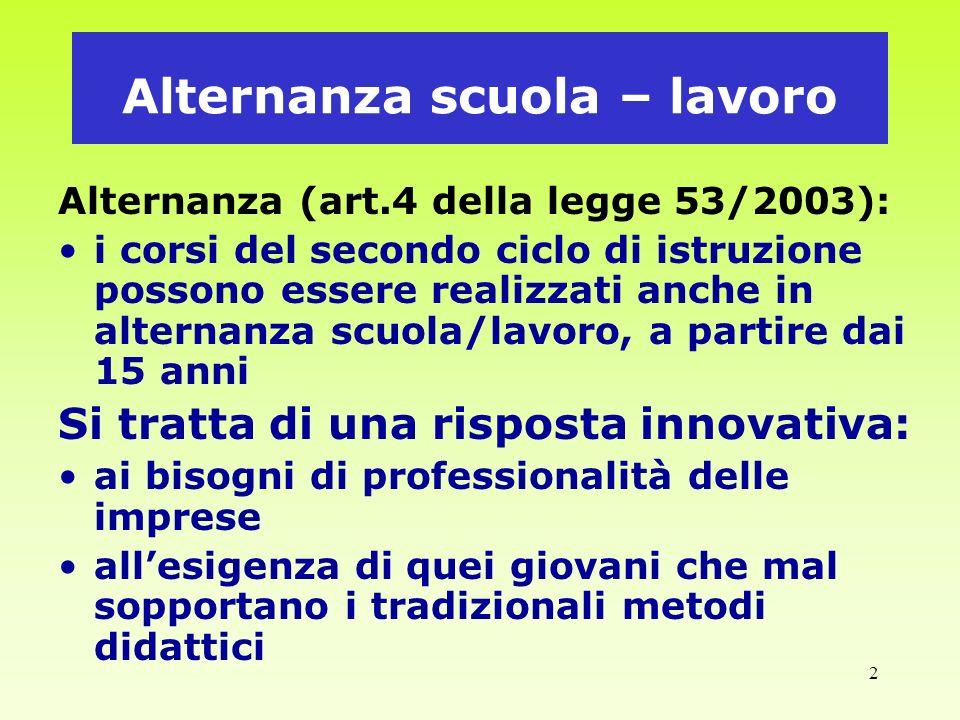 2 Alternanza scuola – lavoro Alternanza (art.4 della legge 53/2003): i corsi del secondo ciclo di istruzione possono essere realizzati anche in altern