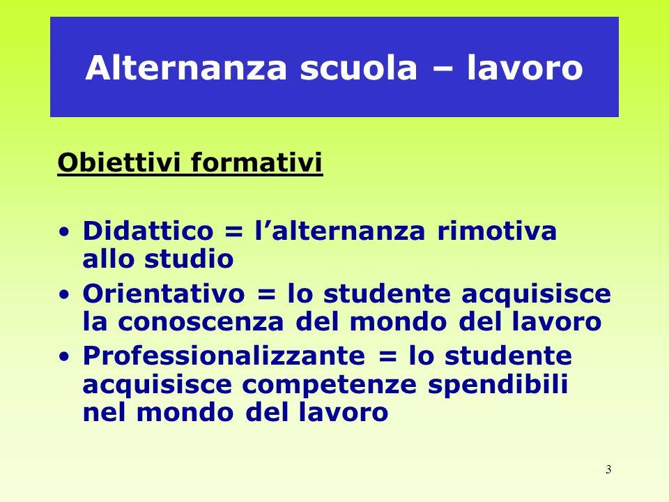 3 Alternanza scuola – lavoro Obiettivi formativi Didattico = lalternanza rimotiva allo studio Orientativo = lo studente acquisisce la conoscenza del m