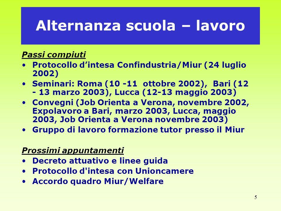 5 Alternanza scuola – lavoro Passi compiuti Protocollo dintesa Confindustria/Miur (24 luglio 2002) Seminari: Roma (10 -11 ottobre 2002), Bari (12 - 13