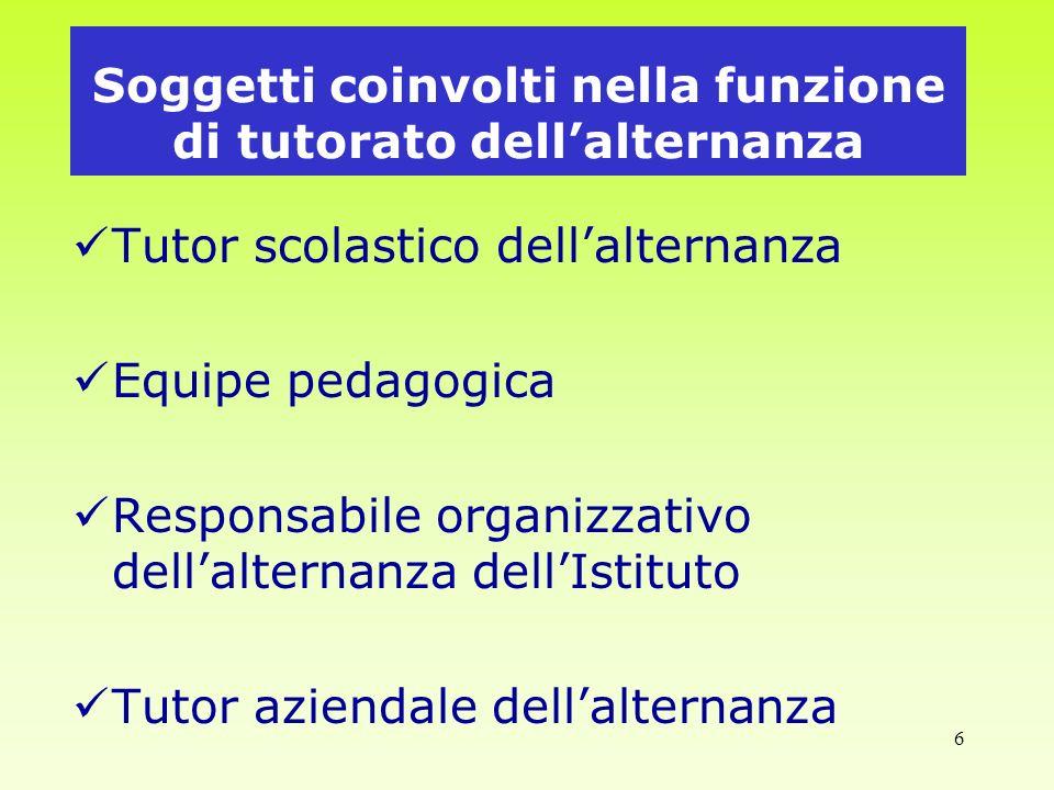 6 Soggetti coinvolti nella funzione di tutorato dellalternanza Tutor scolastico dellalternanza Equipe pedagogica Responsabile organizzativo dellaltern