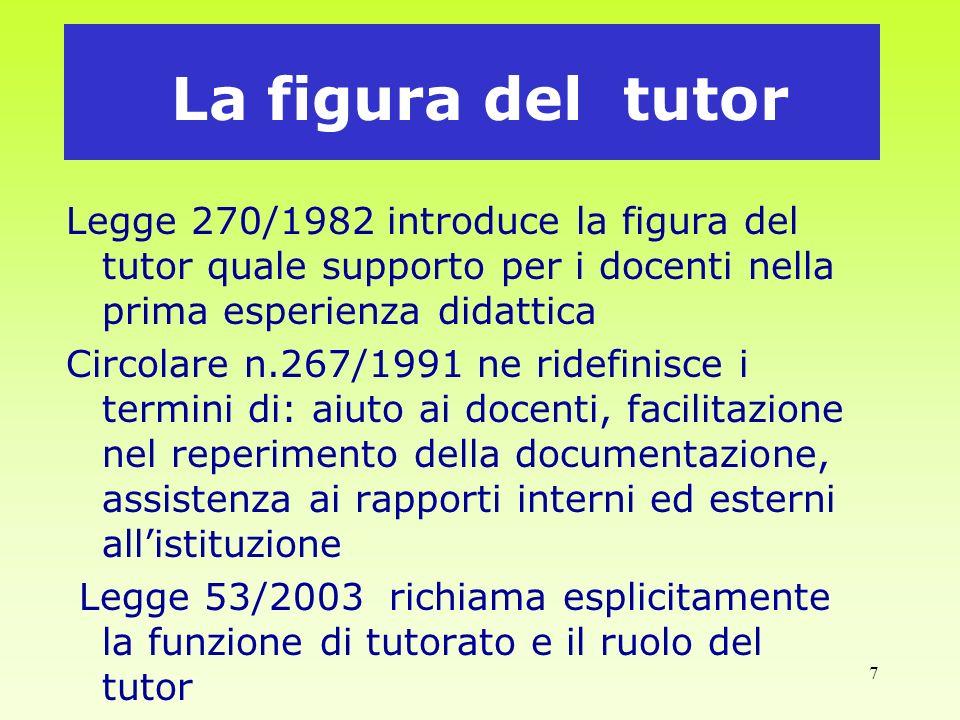 7 La figura del tutor Legge 270/1982 introduce la figura del tutor quale supporto per i docenti nella prima esperienza didattica Circolare n.267/1991