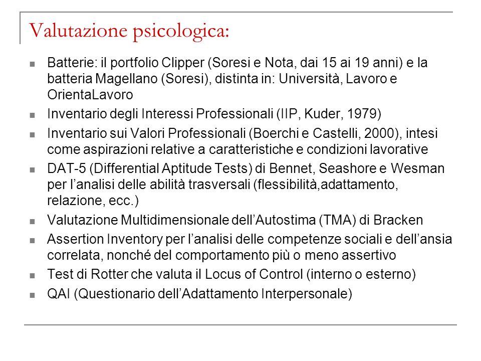 Valutazione psicologica: Batterie: il portfolio Clipper (Soresi e Nota, dai 15 ai 19 anni) e la batteria Magellano (Soresi), distinta in: Università, Lavoro e OrientaLavoro Inventario degli Interessi Professionali (IIP, Kuder, 1979) Inventario sui Valori Professionali (Boerchi e Castelli, 2000), intesi come aspirazioni relative a caratteristiche e condizioni lavorative DAT-5 (Differential Aptitude Tests) di Bennet, Seashore e Wesman per lanalisi delle abilità trasversali (flessibilità,adattamento, relazione, ecc.) Valutazione Multidimensionale dellAutostima (TMA) di Bracken Assertion Inventory per lanalisi delle competenze sociali e dellansia correlata, nonché del comportamento più o meno assertivo Test di Rotter che valuta il Locus of Control (interno o esterno) QAI (Questionario dellAdattamento Interpersonale)