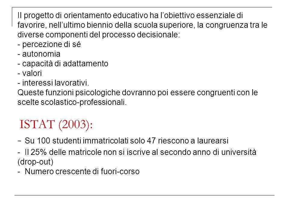 Il progetto di orientamento educativo ha lobiettivo essenziale di favorire, nellultimo biennio della scuola superiore, la congruenza tra le diverse componenti del processo decisionale: - percezione di sé - autonomia - capacità di adattamento - valori - interessi lavorativi.